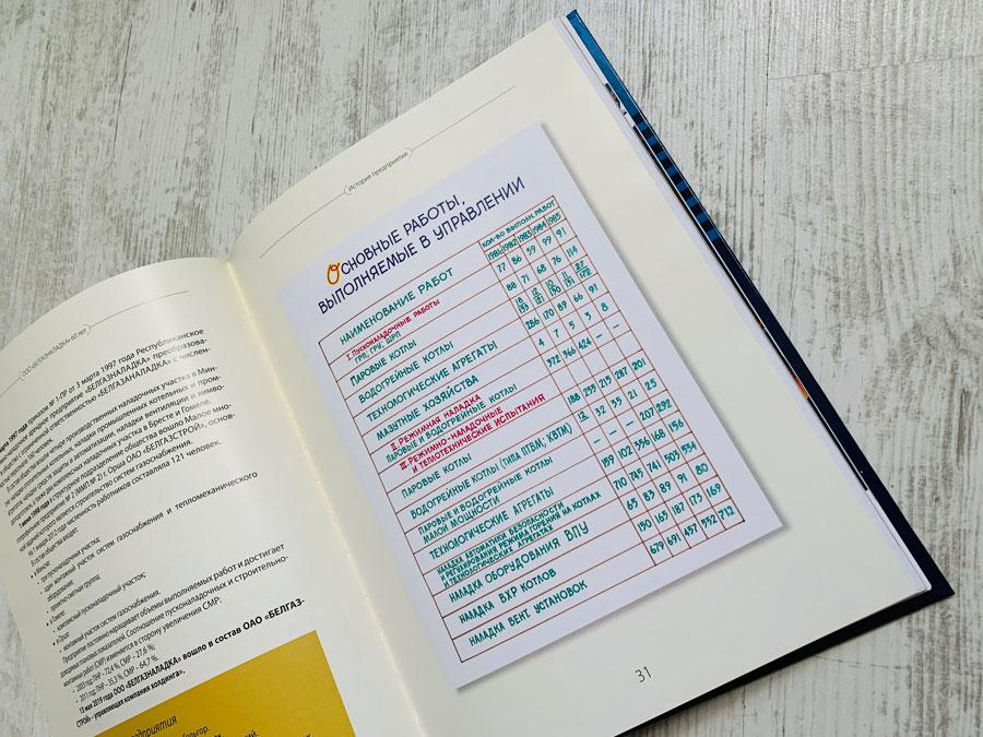 Юбилейная книга Белгазналадка. Издательство Сегмент фото 11